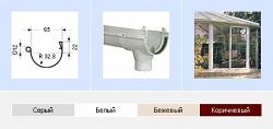 Водосток Nicoll (николь) - водосточная система Lg16 полукруглый профиль